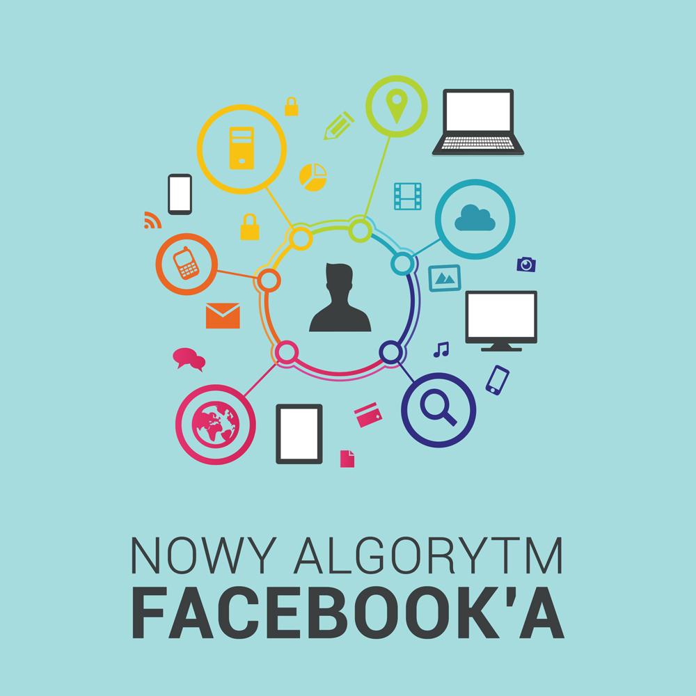 algorytm_facebook